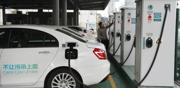Posto de recarga de carro elétrico na China