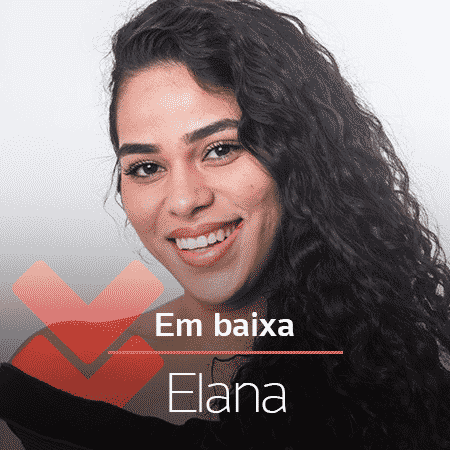 Elana em baixa - Arte/UOL - Arte/UOL