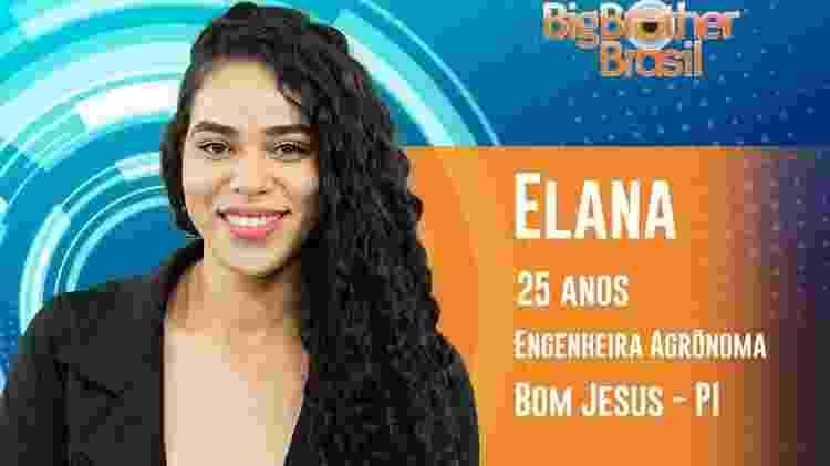Elana BBB - Reprodução/GloboPlay - Reprodução/GloboPlay