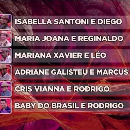 """O quadro de classificação da """"Dança dos Famosos"""" traz Isabella Santoni na liderança do time feminino após o ritmo """"country"""" - Reprodução/TV Globo"""
