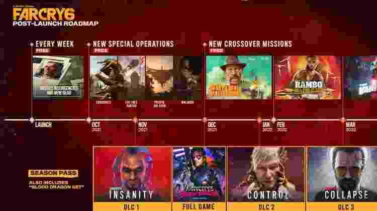 Far Cry 6 roadmap - Reprodução/START - Reprodução/START