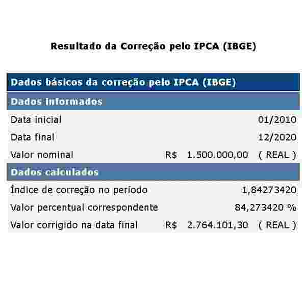 reprodução/Banco Central do Brasil - reprodução/Banco Central do Brasil