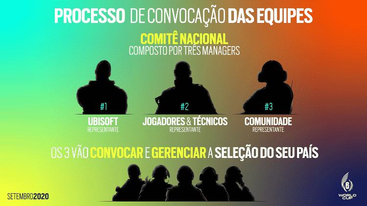 Copa do Mundo de Rainbow Six Siege - Divulgação/Ubisoft - Divulgação/Ubisoft