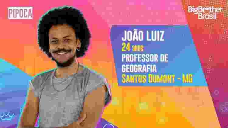 João Luiz no BBB 21 - Divulgação - Divulgação