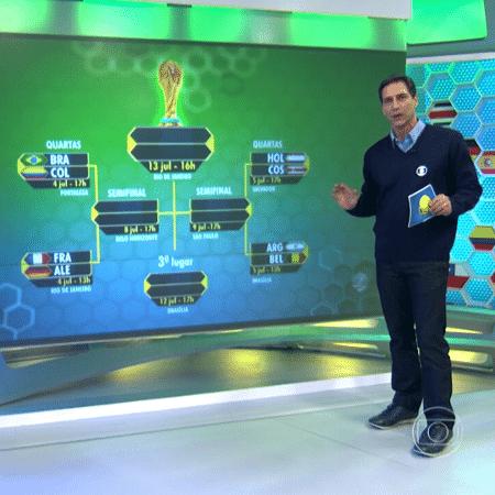 lacombe copa 2014 - reprodução/Globo - reprodução/Globo