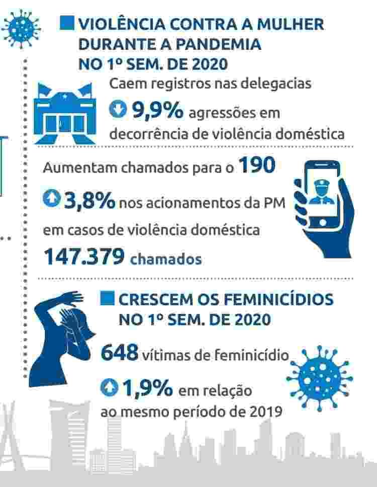 A violência contra a mulher em números - Fórum Brasileiro de Segurança Pública - Fórum Brasileiro de Segurança Pública
