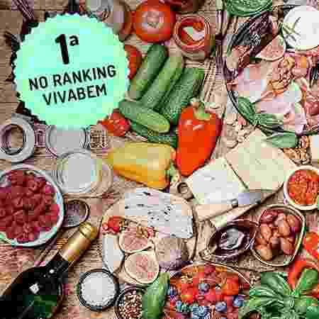 Ranking 2020 Dieta Mediterrânea - iStock / Arte UOL - iStock / Arte UOL