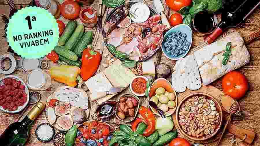 Dieta Mediterrânea prioriza itens como azeite, frutas, legumes, peixes e oleaginosas - iStock / Arte UOL