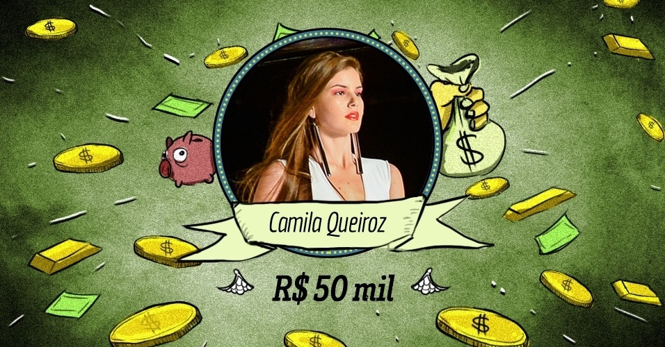 CAMILA QUEIROZ: Eis um exemplo da nova geração que a Globo tratou de segurar com um contrato mais longo --enquanto a maioria dos artistas da idade e tarimba de Camila tem, no máximo, um contratinho por obra. Mas ela ainda tem um longo caminho a percorrer e a estimativa é que receba algo em torno de R$ 50 mil mensais