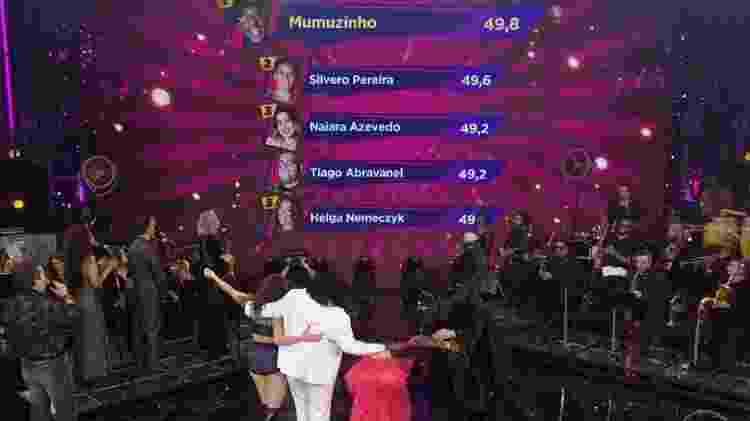 """Classificação final do """"Show dos Famosos"""" no Faustão - Reprodução/TV Globo - Reprodução/TV Globo"""