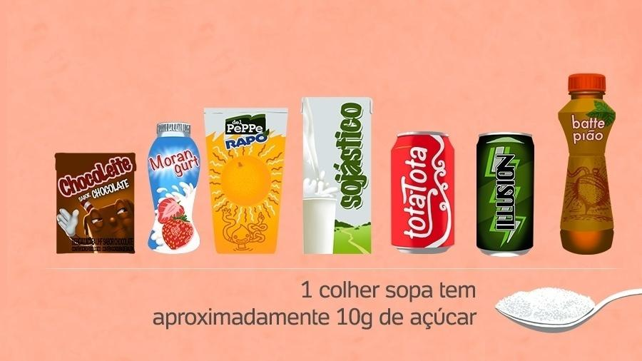 Capa - quantidade de açúcar