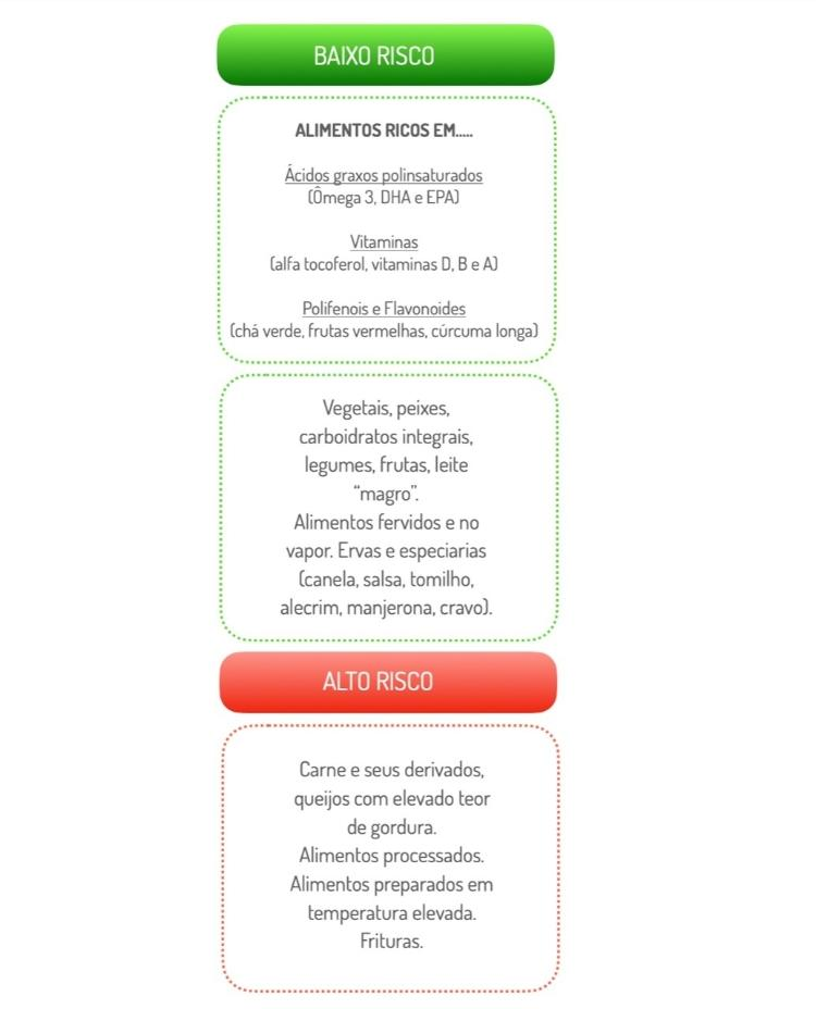infográfico alimentos para o cérebo - Paola Machado - Paola Machado