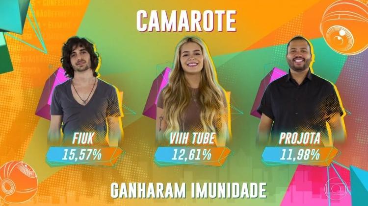 Camarote - Reprodução/Globo - Reprodução/Globo