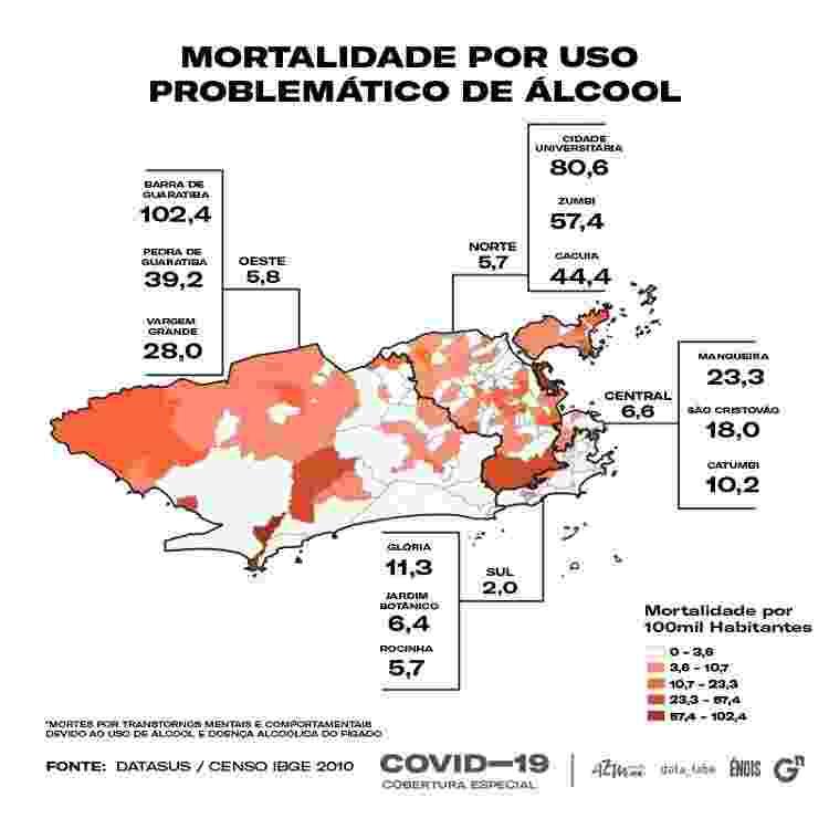 Mortalidade por uso de álcool - Giulia Santos - Giulia Santos