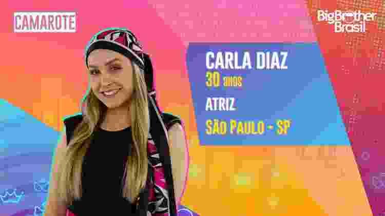 Carla Diaz no BBB 21 - Divulgação - Divulgação