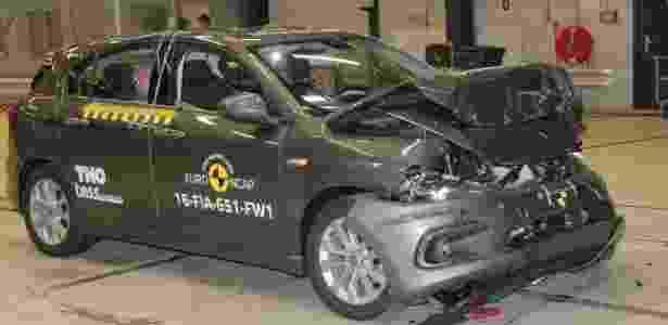 Euro NCAP/Divulgação