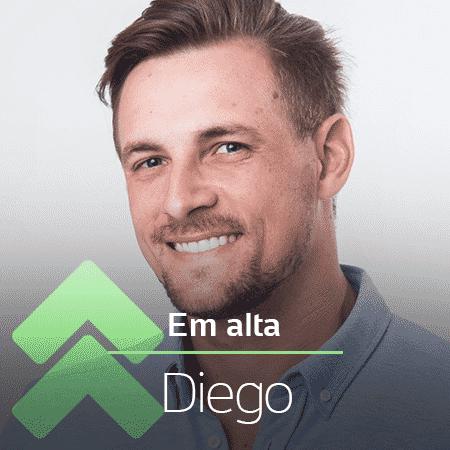 Diego alta - Arte/UOL - Arte/UOL