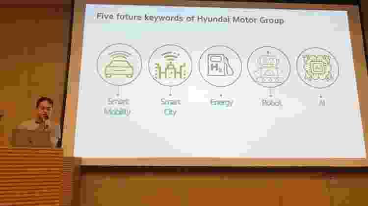 Jeong Hee Kim, vice-presidente de tecnologia da Hyundai, fala sobre usos da Inteligência Artificial - Jorge Moares/UOL