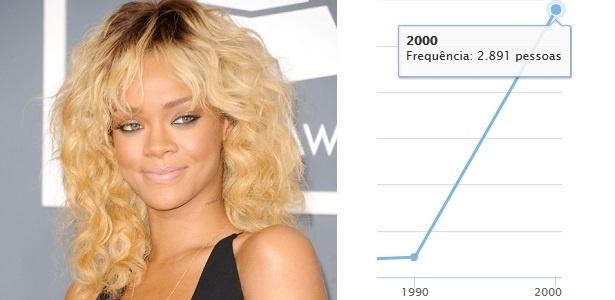 Rihanna, ou melhor,