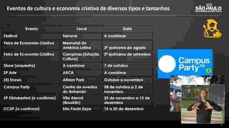 Slide de apresentação da programação de eventos-modelo do governo - Reprodução - Reprodução