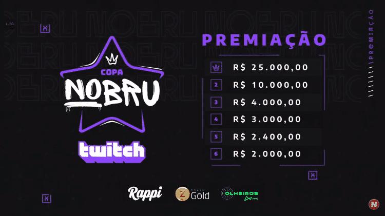 Copa Nobru Premiação - Reprodução/Twitch.tv/Nobru - Reprodução/Twitch.tv/Nobru