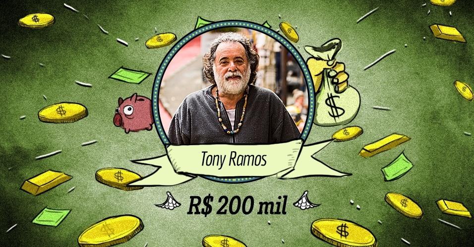 """TONY RAMOS: É o expoente do """"primeiro escalão"""" da dramaturgia brasileira. Seu salário estimado é em torno de R$ 200 mil mensais, mas tem o direito a recceber um bônus que pode chegar a R$ 1 milhão, dependendo do papel e do tempo em que ficará no ar"""