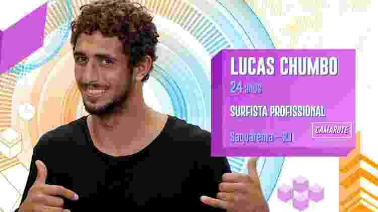 Lucas - Divulgação/TV Globo - Divulgação/TV Globo