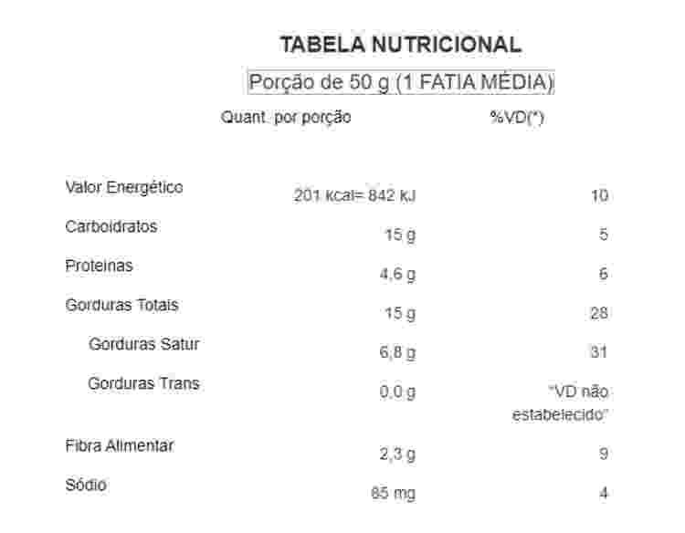 Tabela bolo de cenoura - Paola Machado - Paola Machado
