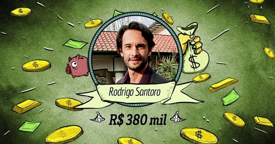 """RODRIGO SANTORO: Pode ser considerado o maior cachê da TV brasileira no momento, embora só faça atuações por obra e, por enquanto, só para a Globo. Por cerca de 50 dias de trabalho em """"Velho Chico"""", próxima novela das 21h30 da Globo, vai receber US$ 100 mil (R$ 380 mil)"""
