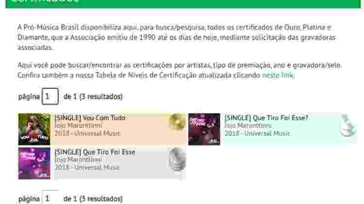 Jojo - Reprodução/Pró-Música Brasil - Reprodução/Pró-Música Brasil