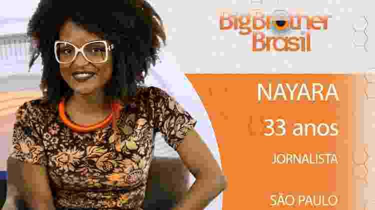 Nayara do BBB18 - Divulgação/TV Globo - Divulgação/TV Globo
