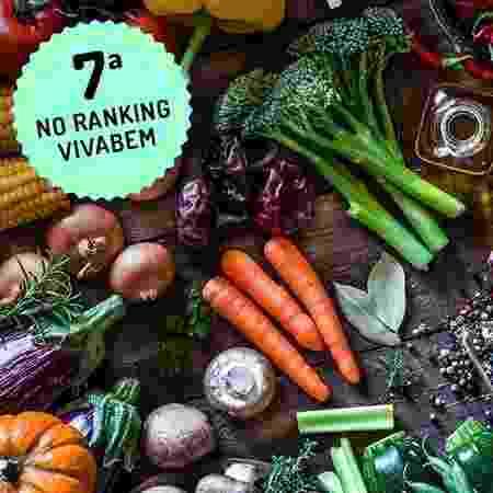 Ranking 2020 Dieta Vegetariana - iStock / Arte UOL - iStock / Arte UOL