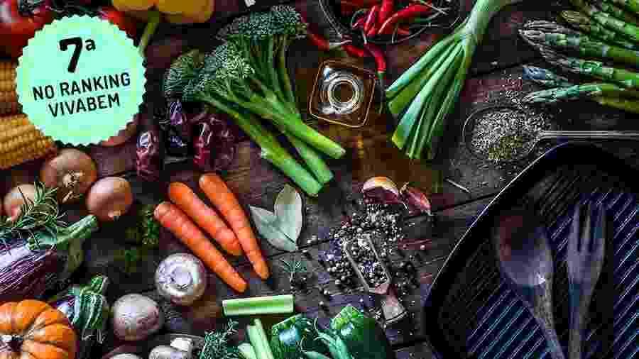 Dieta vegetariana retira completamente as carnes e pode excluir outros itens de origem animal - iStock / Arte UOL