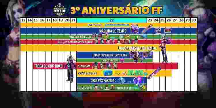 Tabela Aniversário Free Fire - Divulgação/Garena - Divulgação/Garena