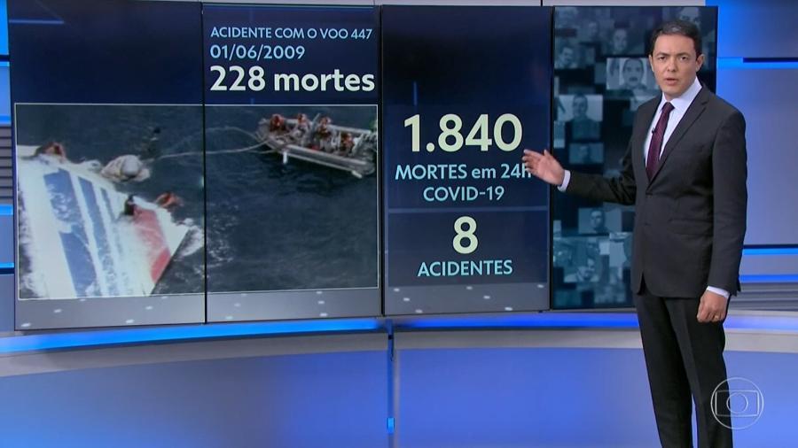 O jornalista Alan Severiano observa que o número de mortos por covid equivale a oito acidentes aéreos - Reprodução