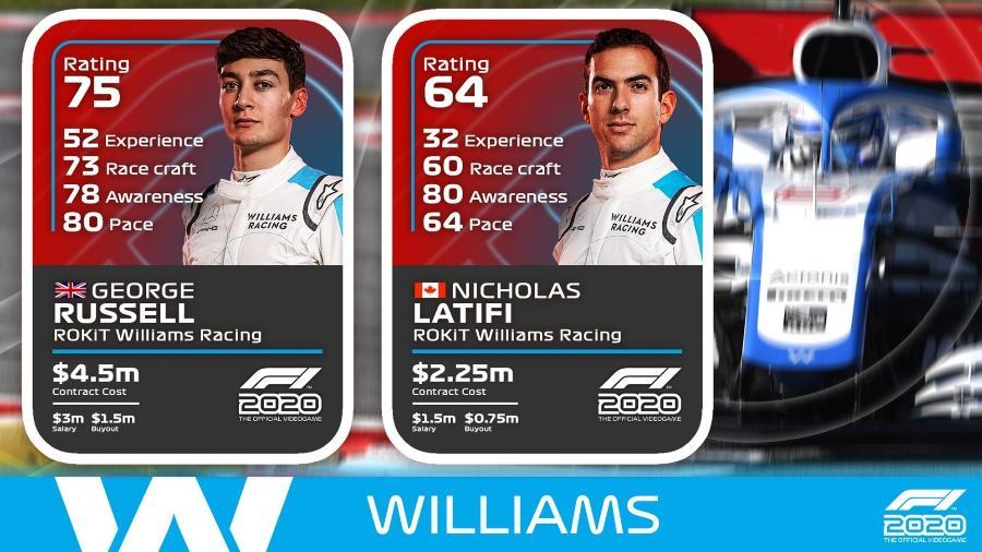 Dupla da Williams está entre os piores pilotos no modo My Team do game F1 2020 - Divulgação