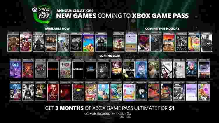 Xbox Game Pass 1 - Reprodução - Reprodução