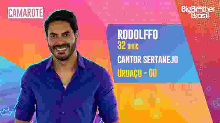 Rodolffo BBB21 - Divulgação - Divulgação