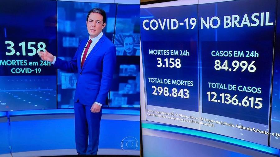 Fátima Bernardes mostra foto da televisão e lamenta recordes de mortes por covid no Brasil - Reprodução/ Instagram @fatimabernardes e TV Globo