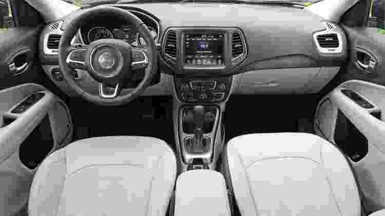 Jeep Compass x Chevrolet Equinox - Murilo Góes/UOL - Murilo Góes/UOL