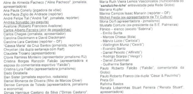 Lista de pessoas proibidas de entrar na RedeTV!