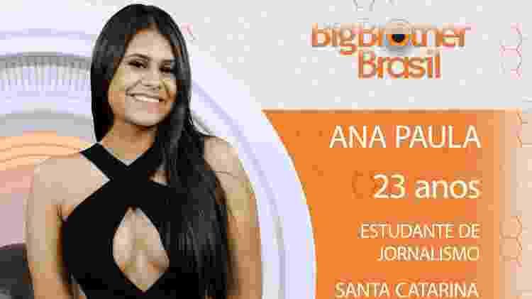 Ana Paula do BBB18 - Divulgação/TV Globo - Divulgação/TV Globo