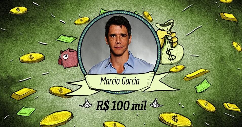 """MÁRCIO GARCIA: Também está na faixa dos R$ 100 mil, e provavelmente ganhava mais ou menos isso entre salários e merchandising nos tempos do """"Melhor do Brasil"""", da Record. Só que em 2010, R$ 100 mil valiam muito mais que hoje"""
