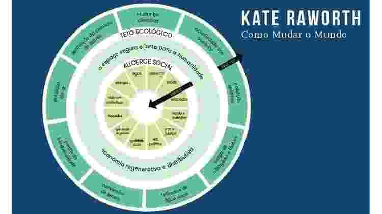 Economia da rosquinha - Amanda Monteiro/Ciclovivo.com.br - Amanda Monteiro/Ciclovivo.com.br