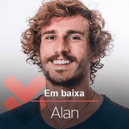 Alan em baixa - Arte/UOL - Arte/UOL
