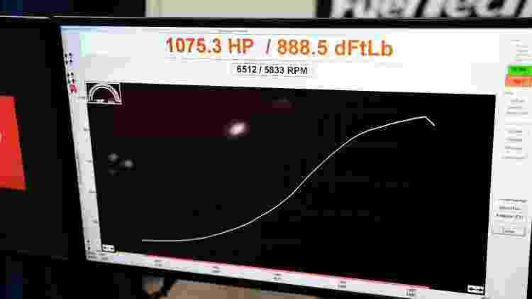 Dinamômetro mostra que Corvette chegou a 1.075 hp (1.090 cv); brasileiro driblou 'trava' digital e elevou potência - Divulgação - Divulgação
