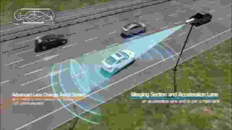 Carro autônomo K-City Coreia do Sul - Reprodução - Reprodução