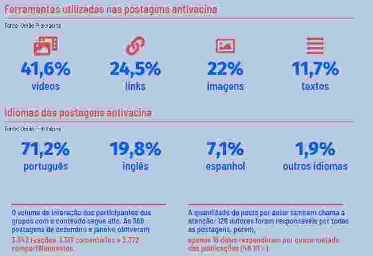 infográfico vacina jornal da usp 2 - Jornal da USP - Jornal da USP