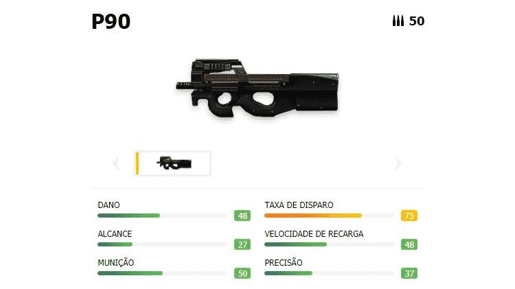 Free Fire P90 - Reprodução - Reprodução
