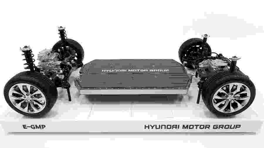 Plataforma E-GMP Hyundai 1 - Divulgação